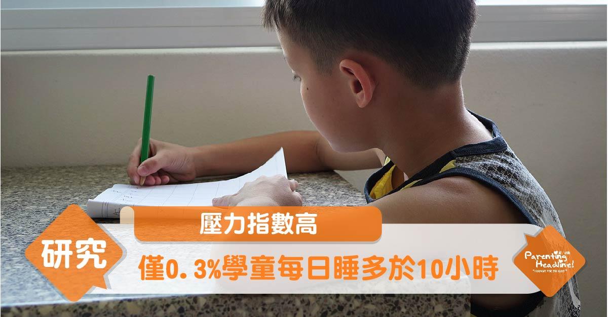 【壓力指數高】僅0.3%學童每日睡多於10小時